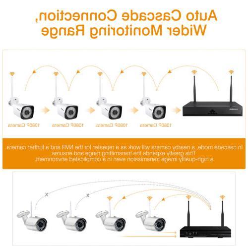 1080P Security Camera Night CCTV